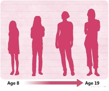 المراهقة، سن محير أم حلقة تواصل مفقودة؟