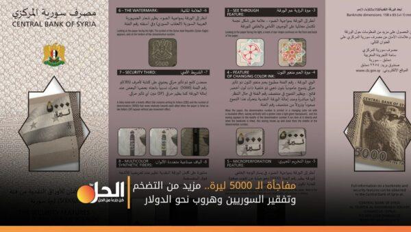 مفاجأة الـ 5000 ليرة.. مزيد من التضخم وتفقير السوريين وهروب نحو الدولار