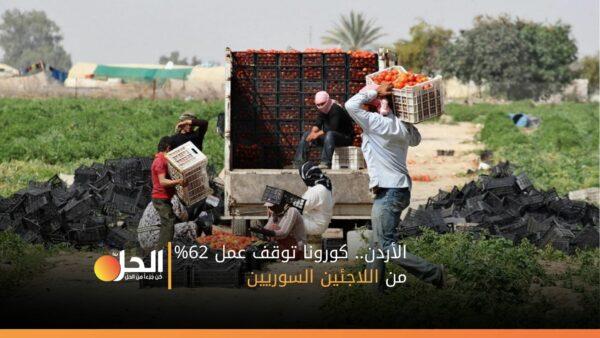 كورونا يتسبب بتوقّف عمل 62% من اللاجئين السوريين في الأردن